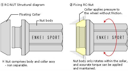 rc-nut_diagram